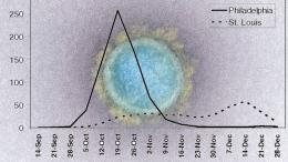 Porqué se cancelan eventos por el coronavirus